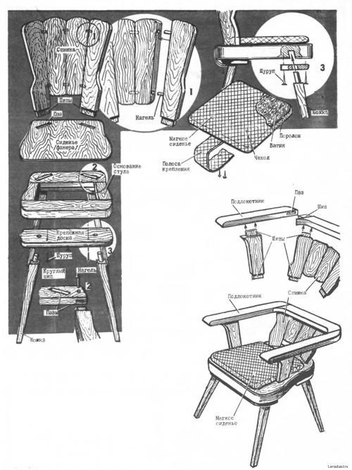 Кухонный стул своими руками