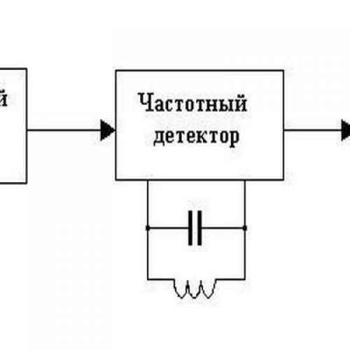 Структурная схема OR