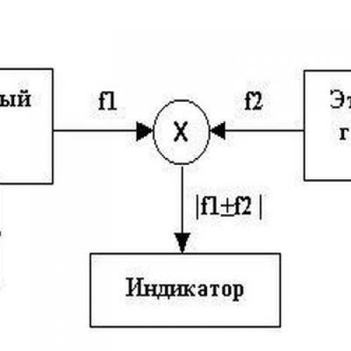Металлоискатель по принципу частометра