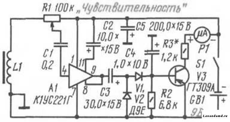 миллиамперметр с током