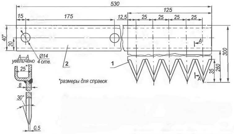 Перво-наперво ленточная пилорама инструкция предполагается для избегания негативных.