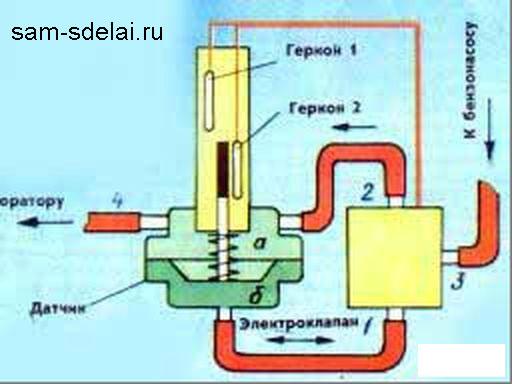 Расходомер топлива для