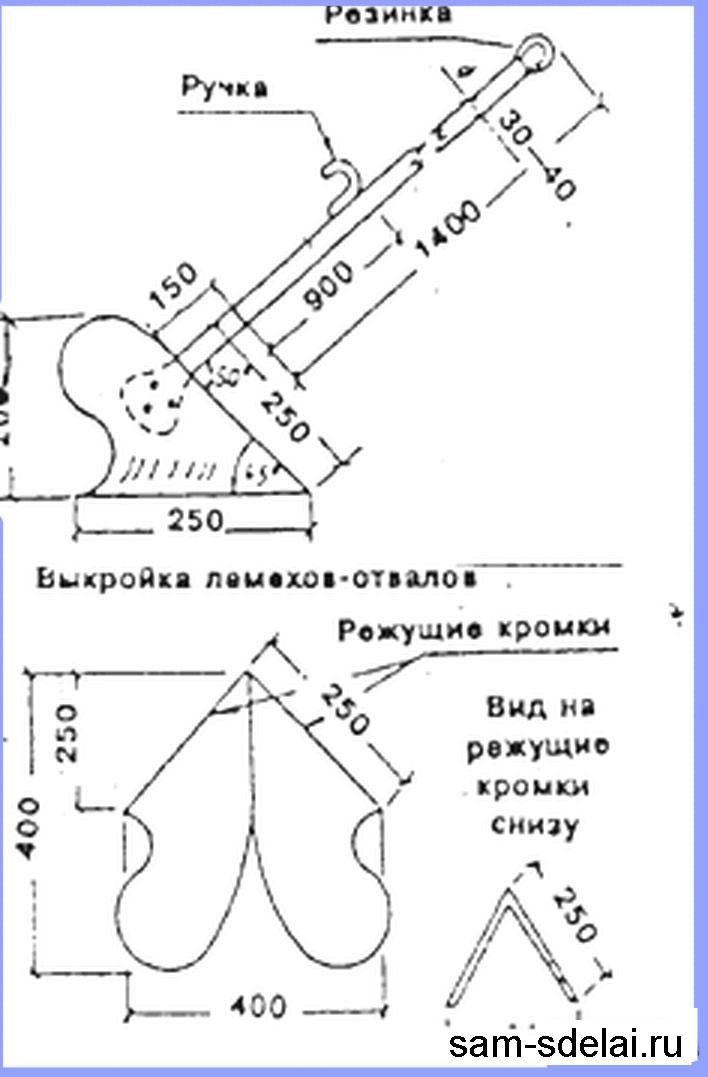Как сделать окучник к мотоблоку своими руками и размеры